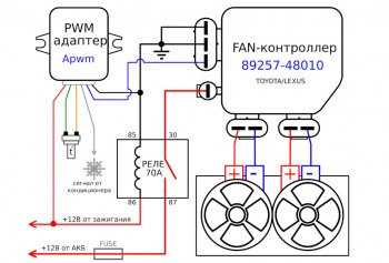 Жил был калсон на GM бусе из жизни электровентиляторов  - схема электровентилятора.jpg
